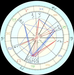 This birth chart is for the birth of a new business, Starlight Strategy. A birth chart for your business can help you understand your future and plan for your business using guidance from astrology.